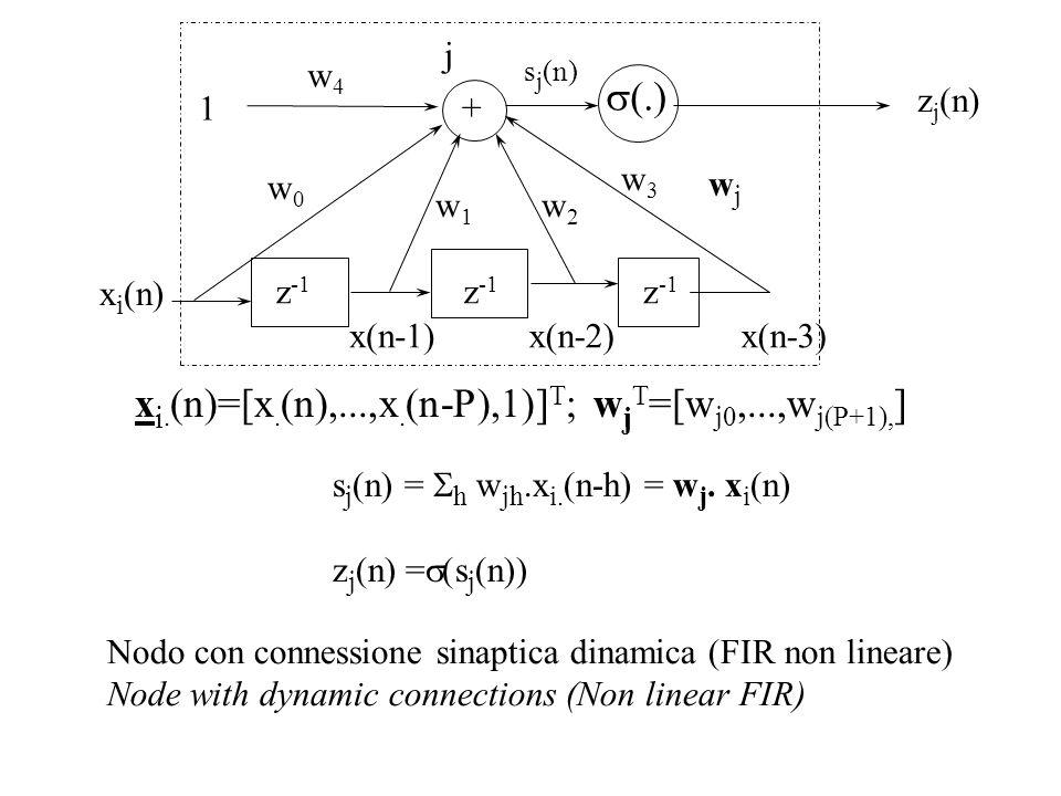 xi.(n)=[x.(n),...,x.(n-P),1)]T; wjT=[wj0,...,wj(P+1),]